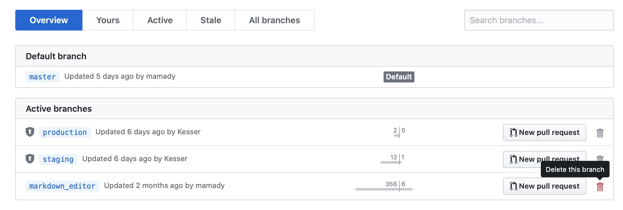 delete GitHub branch
