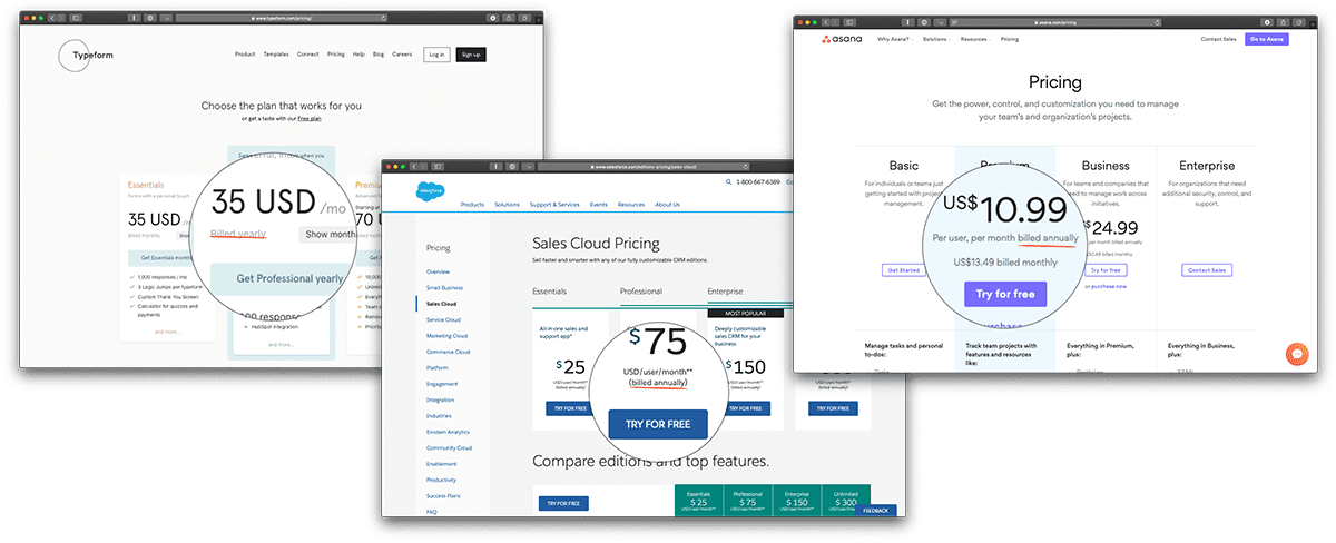 Annual pricing shown as monthly on Asana, Typeform, and Salesforce pricing pages